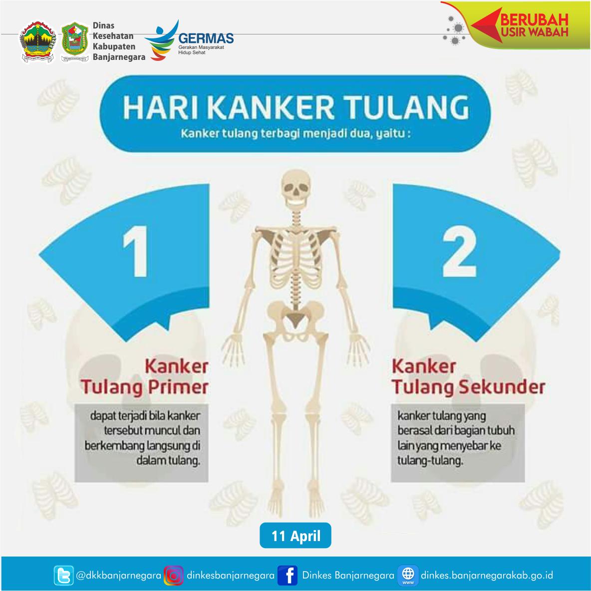 Hari Kanker Tulang || 11 April 2021